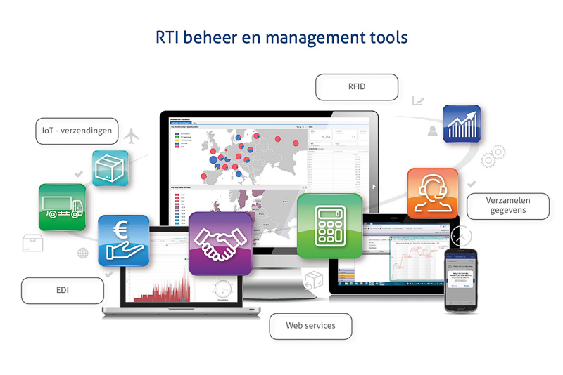 RTI recovery tools